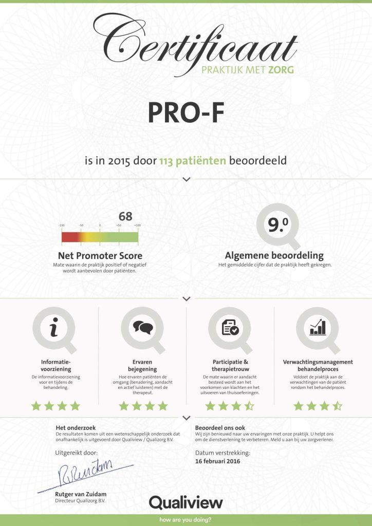 beoordeling van patienten qualiview